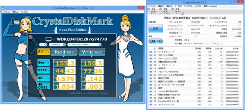 1GB×5回のCDMNPベンチスコアと最高温度