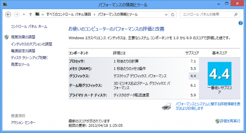 Windows 8 Pro状態のWEI値
