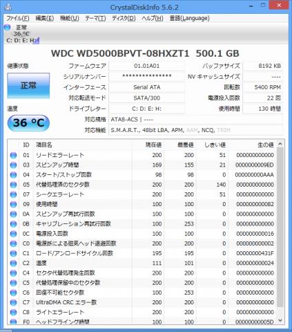 戻したHDDのCDI情報