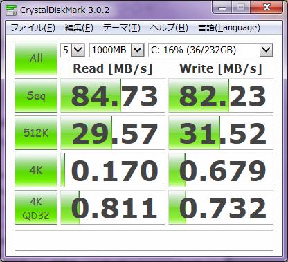HDDの転送速度CDMスコア