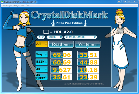 HDL-A2.0その2