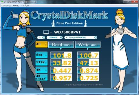 CDM64bit
