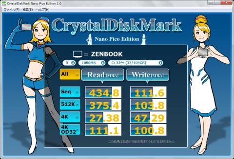 ◇ CrystalDiskMark Nano Pico Edition ランダム ◇
