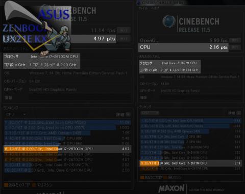 ◇ CINEBENCH比較 CPU編 ◇