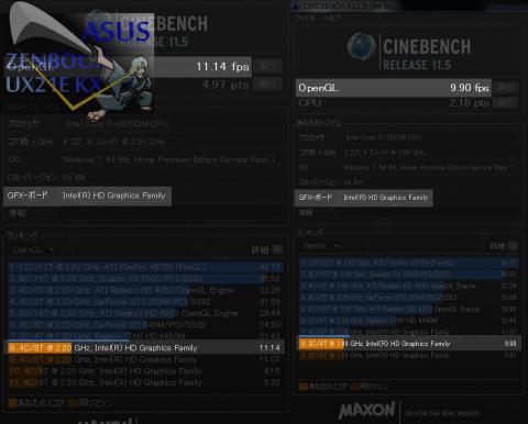 ◇ CINEBENCH比較 GPU編 ◇