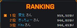 ◇ ランキング ◇