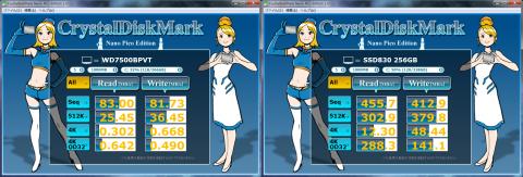 ◇ CrystalDiskMark Nano Pico Edition ◇
