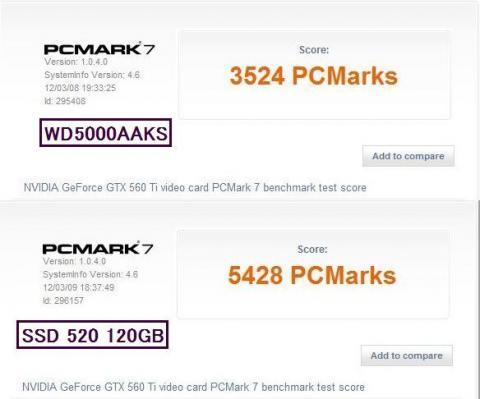 PC MARK7 スコア