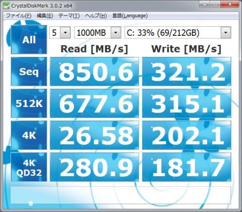 520-120GB RAID0 Random