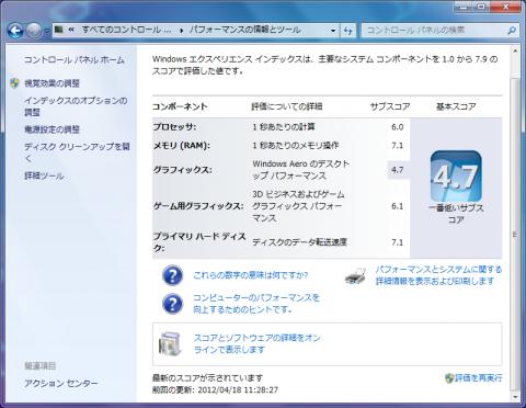 8GBに変更後のエクスペリエンスインデックスです。
