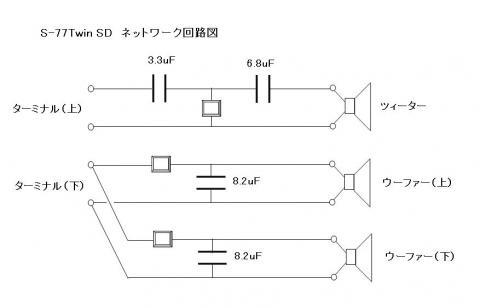 S-77TSDネットワーク