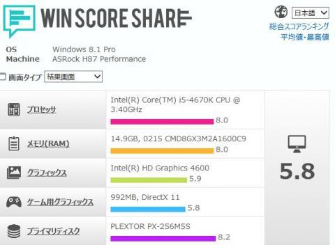 i5-4690K+iGPU(HD4600)