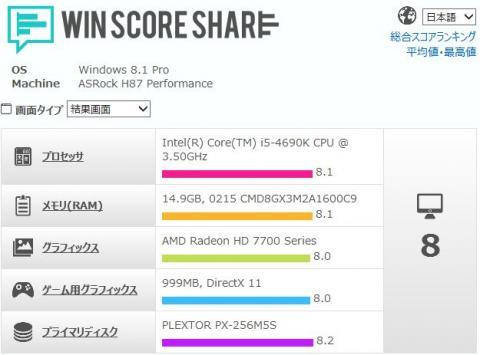 i5-4690K+HD7770OC