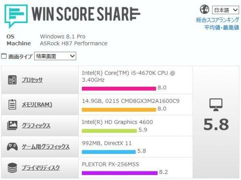 i5-4670K+iGPU(HD4600)