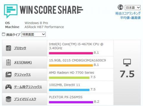 i5-4670K+HD7770OC