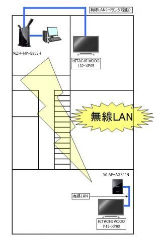 TV配置図.jpg