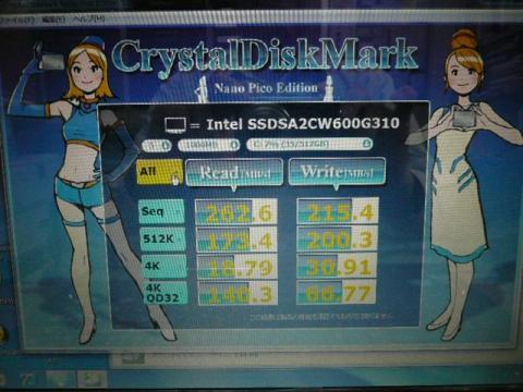 CrystalDiskMark NPEditionでSSDで測ってみた。