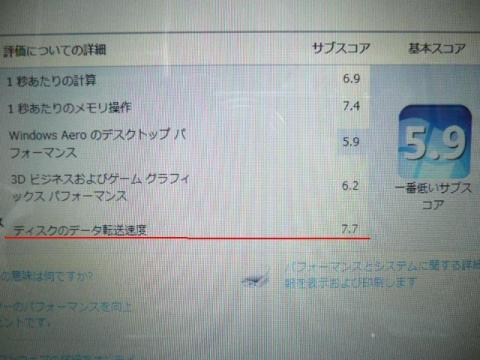 SSDでのWindowsエクスペリエンスインデックス