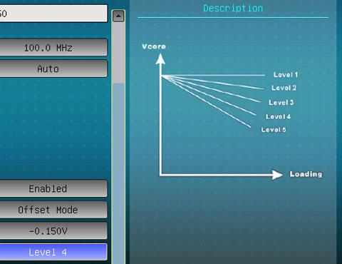 loadline calibration Level4