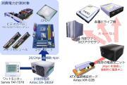 消費電力計測図解(3度目)