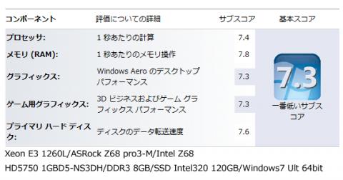 Xeon E3 1260L