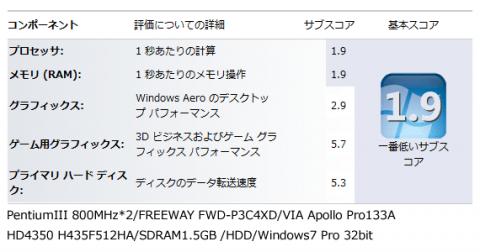 PentiumIII 800MHz