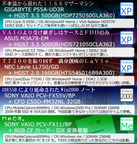 WindowsXP+α