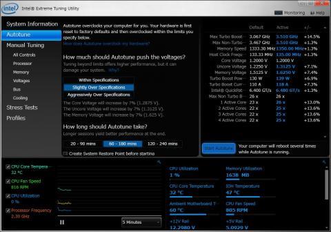 Intel Extreme Tuning Utility リテールファンにて。