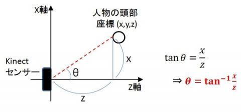 距離計算式