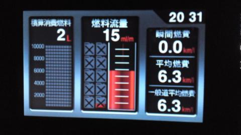 燃料消費量表示