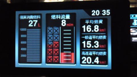 走行後の燃料消費量表示