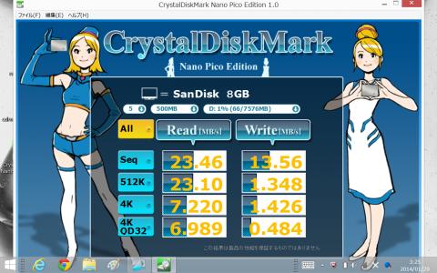 SanDisk 8GBのベンチマークです