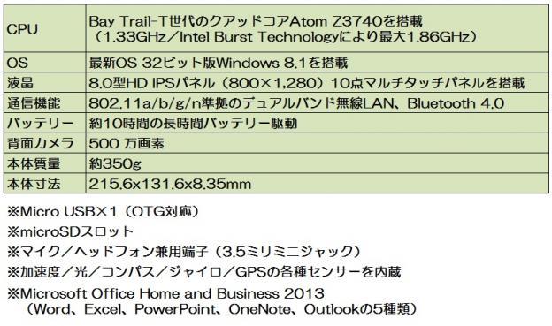Lenovo Miix 2 8の特徴を挙げてみました