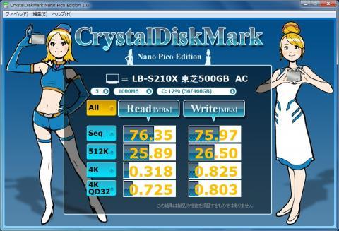 Cドライブ MK5059GSXP