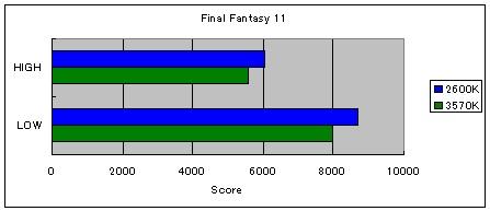 (3570K)FF11_score.jpg