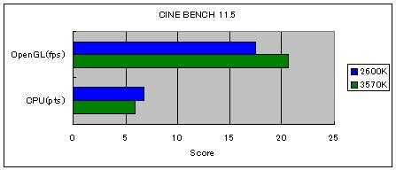 (3570K)CINE_score.jpg
