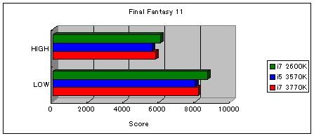(3770K)FF11_score.jpg