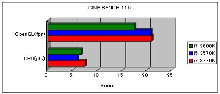 (3770K)CINE_score.jpg