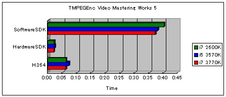 (3770K)TMPEGEnc_score.jpg