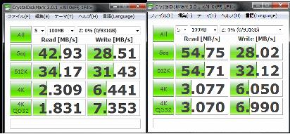 LAN通常モード(NTFS)とLAN高速読み込みモード(XFS)