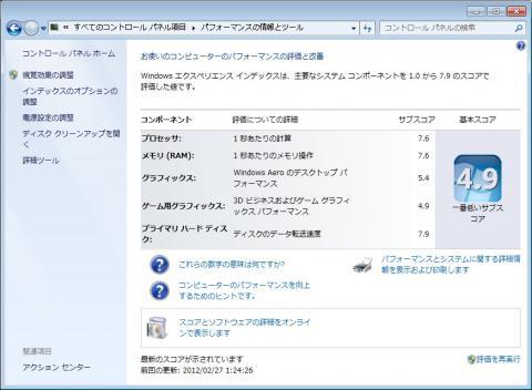 SSDエクスペリエンスインデックス(AHCI)