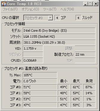 Core i5 試験中のCPU温度