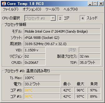 Core i7 試験中温度