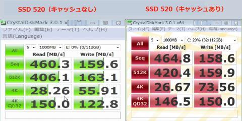 CrystalDiskMark 3.0.1