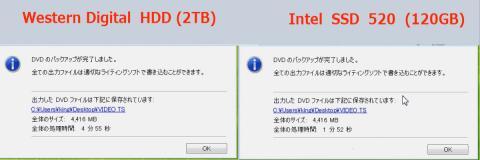 DVD(4.4GB)リッピング