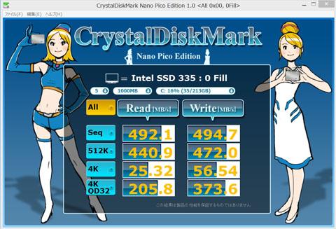 CDM 0 Fill