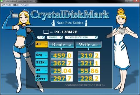 PX-128M2P ランダムで計測