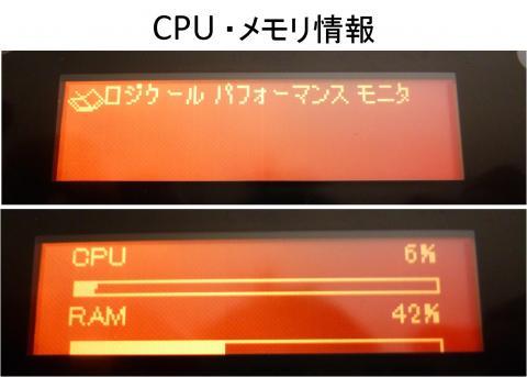 CPU/メモリの使用率が表示されます。