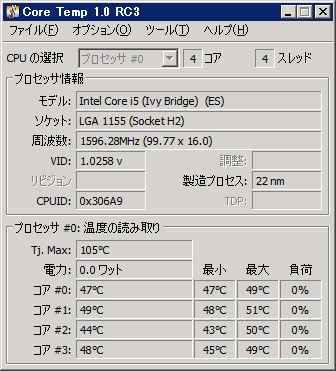 CPU温度。前回の結果は何だったのか…