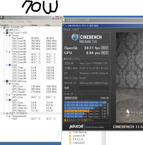 CINEBENCHでUPUグラフィック消費電力70W